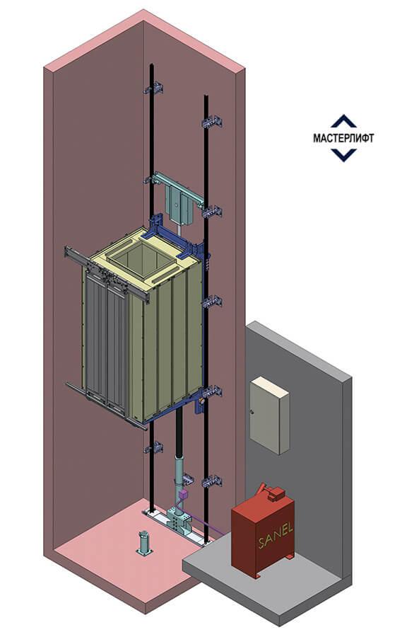 Технические характеристики гидравлического лифта